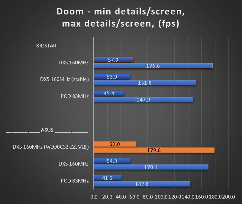 benchmarks_bio_pvi_doom.png