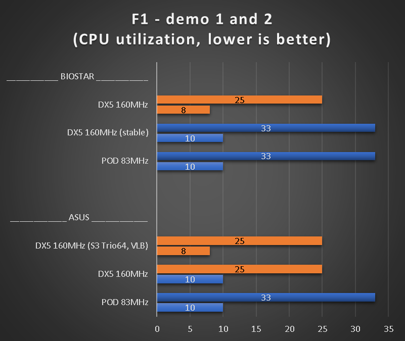 benchmarks_bio_pvi_f1.png