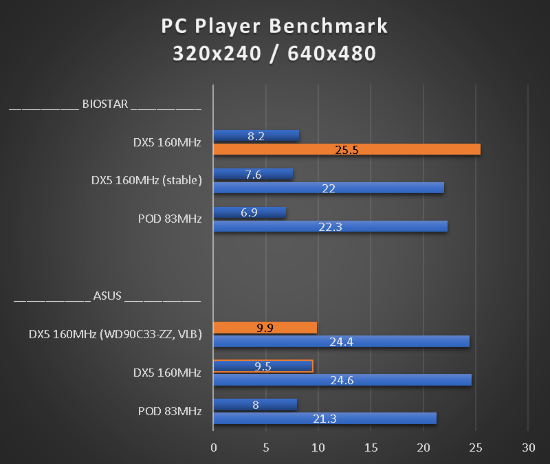 benchmarks_bio_pvi_pcpbench.png