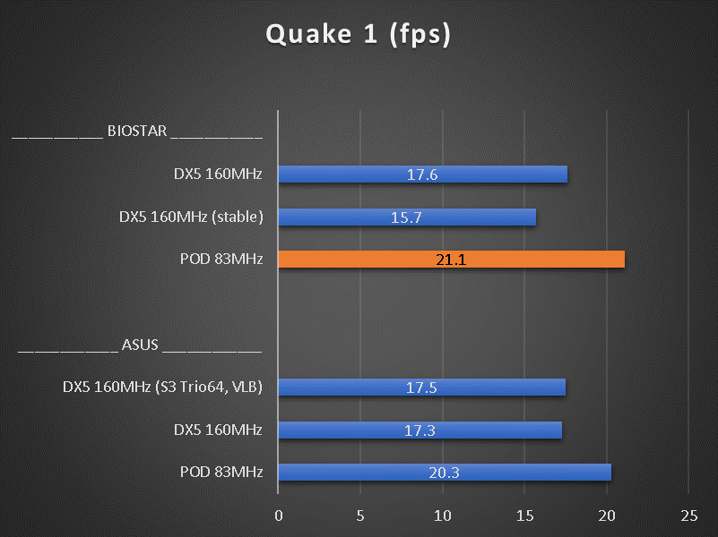 benchmarks_bio_pvi_quake.png