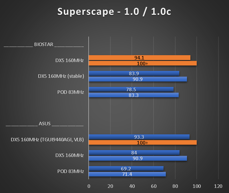 benchmarks_bio_pvi_superscape.png