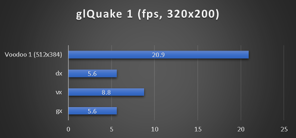 benchmarks_486dx5_160_qlquake.png