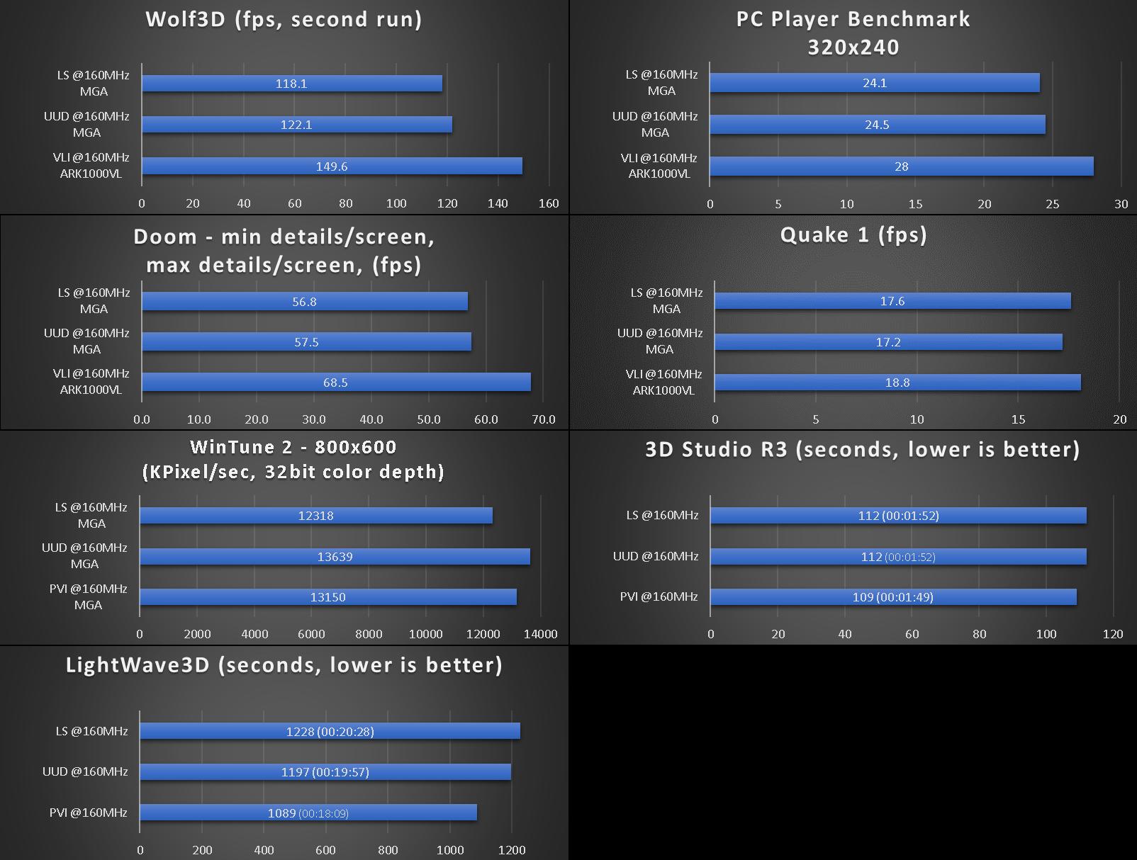 486_ls-486e_rev_d_benchmarks.png