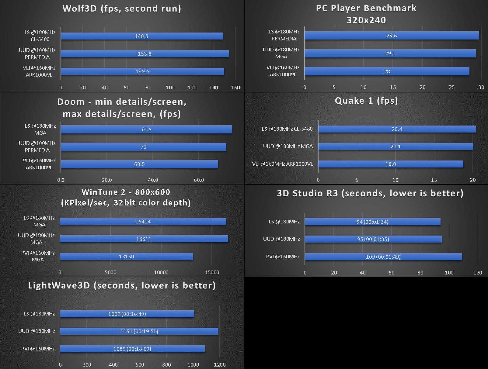 486_ls-486e_rev_d_benchmarks_180.png