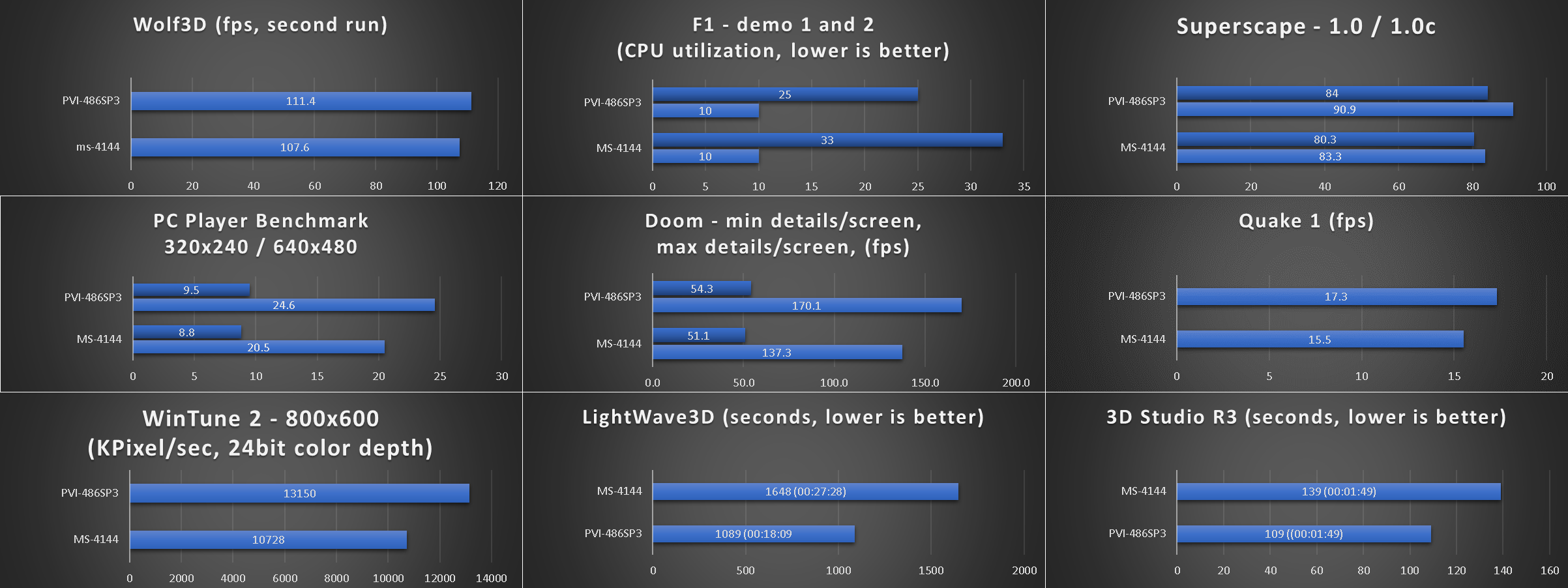 benchmarks_ms_4144.png