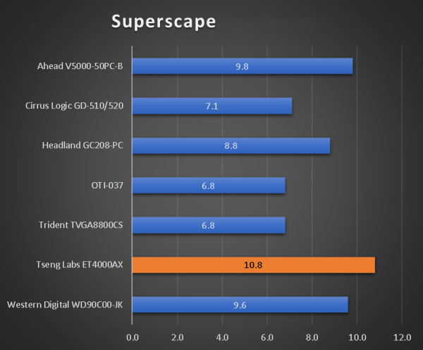 benchmarks_286_25_superscape.png