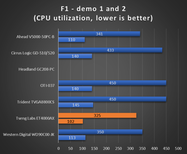benchmarks_286_30_f1.png