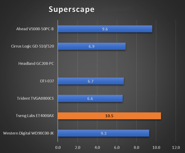 benchmarks_286_30_superscape.png