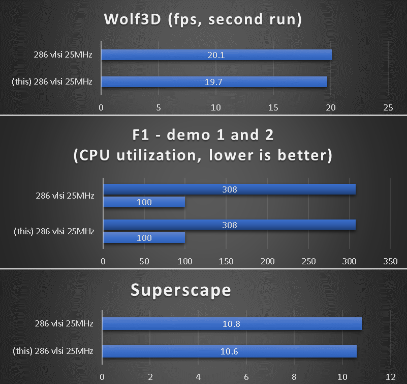 benchmarks_286_vlsi_25.png