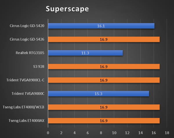 benchmarks_386_40_superscape.png