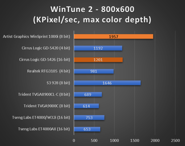 benchmarks_386_40_wintune.png