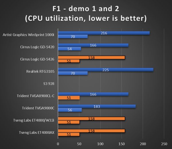 benchmarks_386_45_f1.png