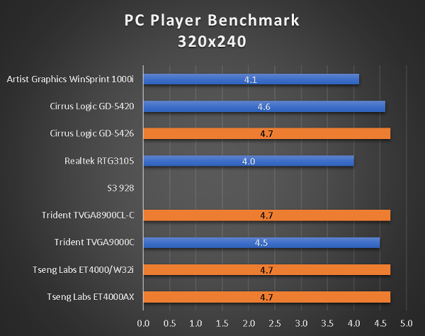 benchmarks_386_45_pcplayer.png