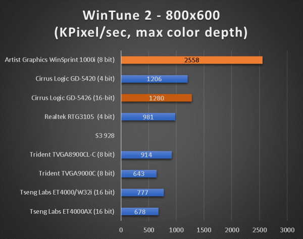 benchmarks_386_45_wintune.png
