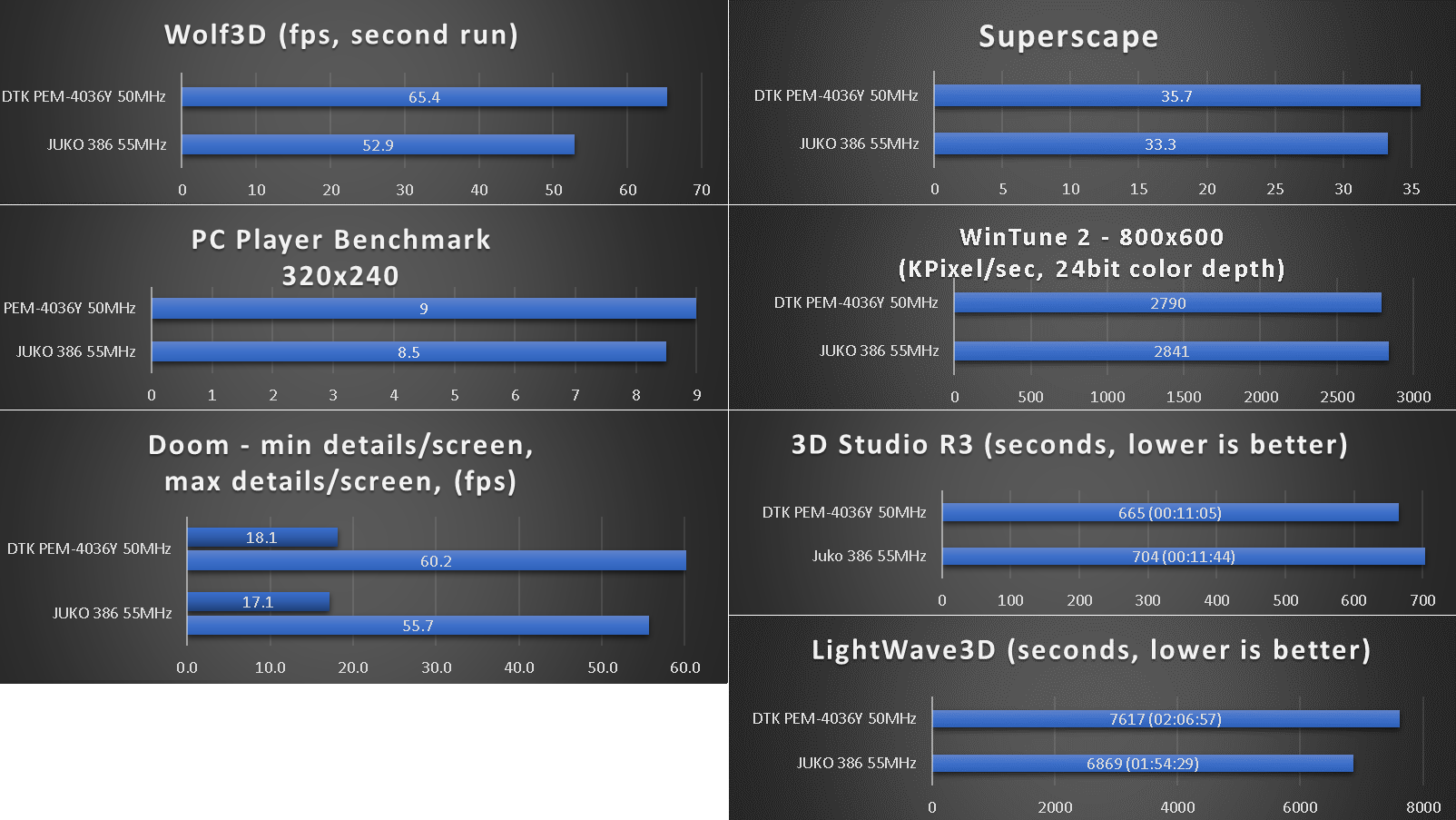 benchmarks_386_juko_sxl2-55.png