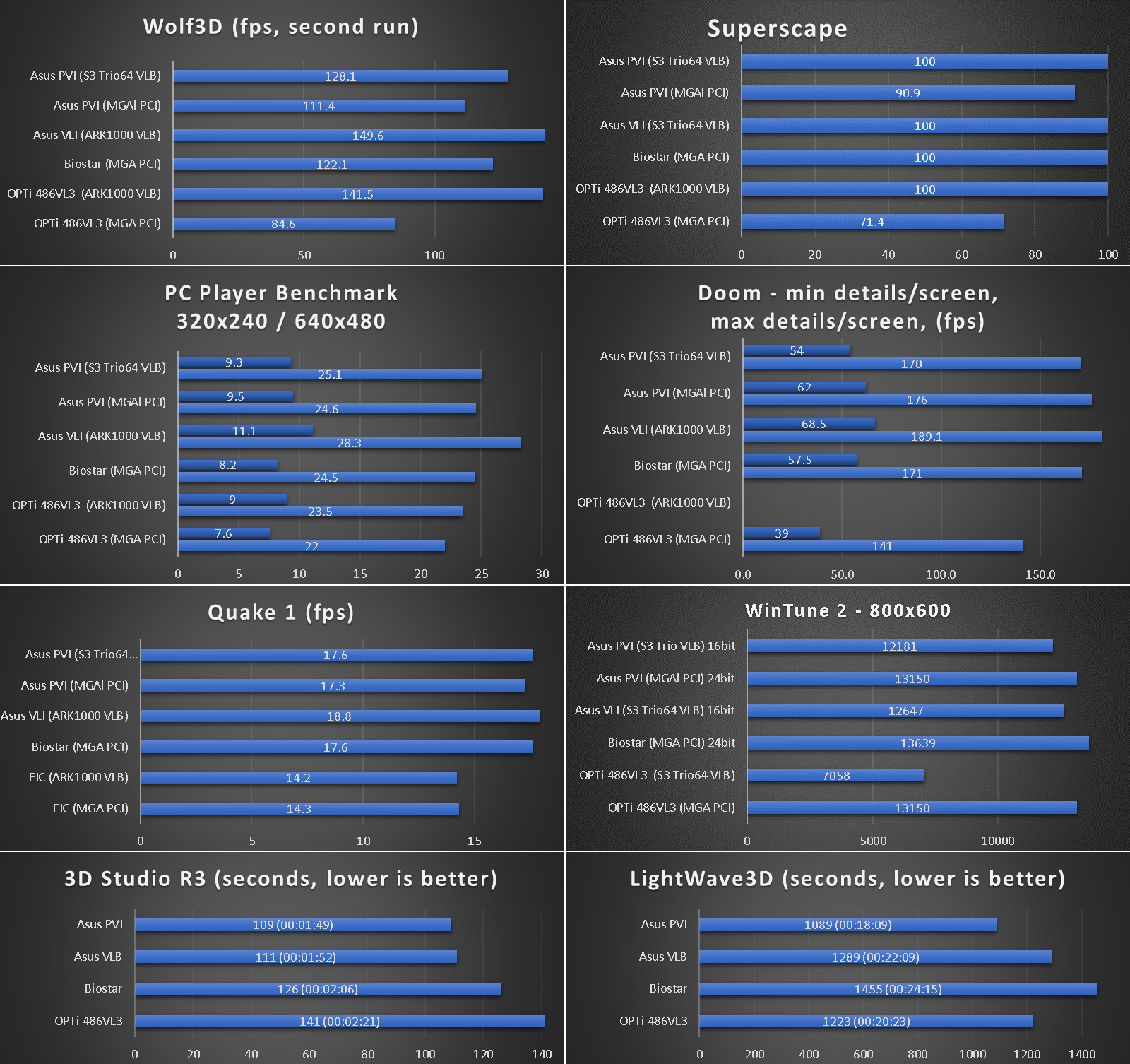 benchmarks_486_eic_486vl3.png