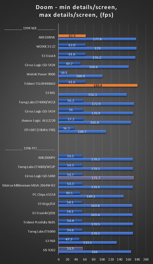 benchmarks_486dx5_160_doom.png