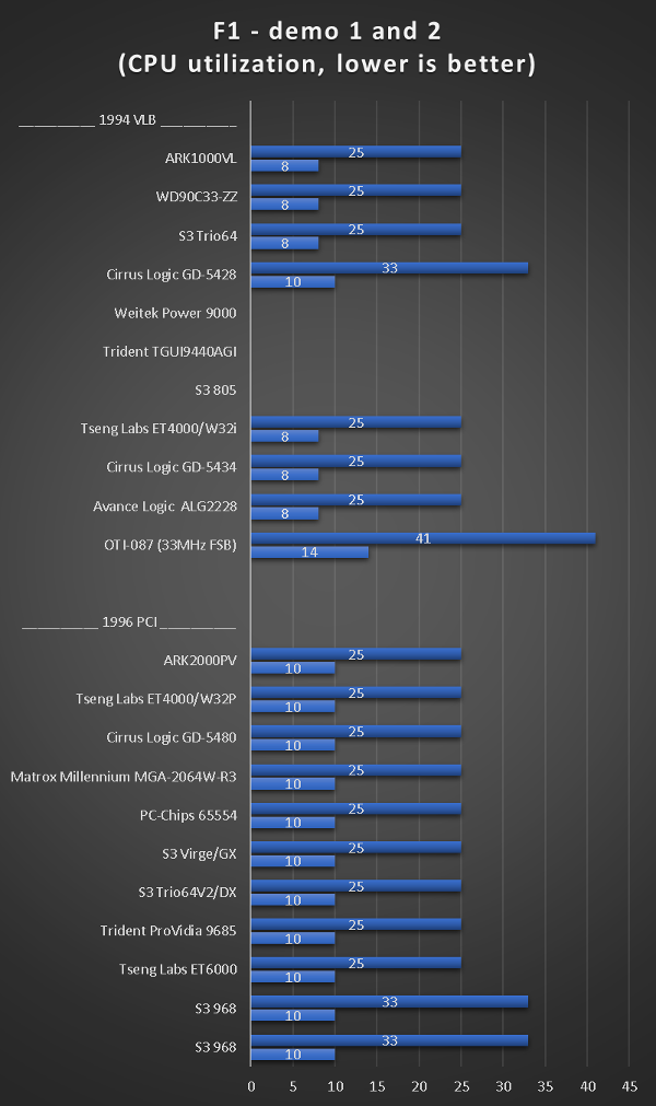 benchmarks_486dx5_160_f1.png