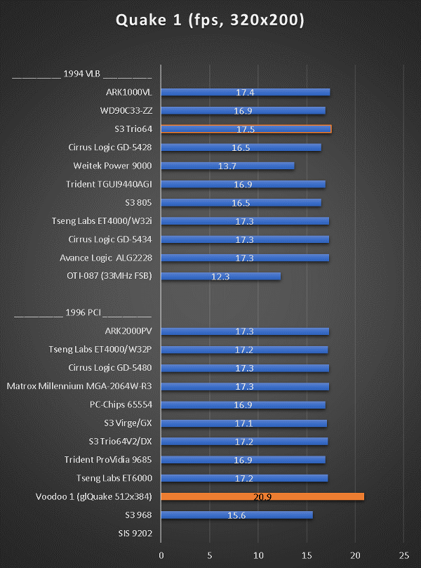 benchmarks_486dx5_160_quake.png