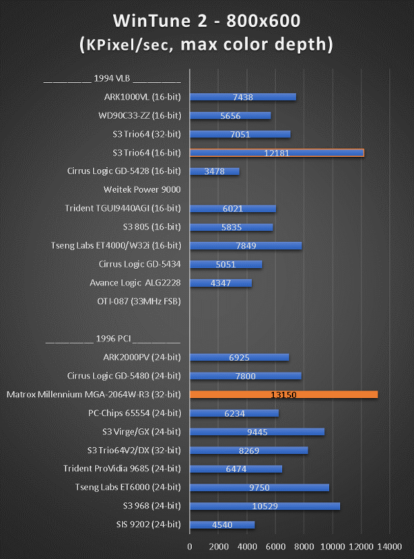 benchmarks_486dx5_160_wintune.png
