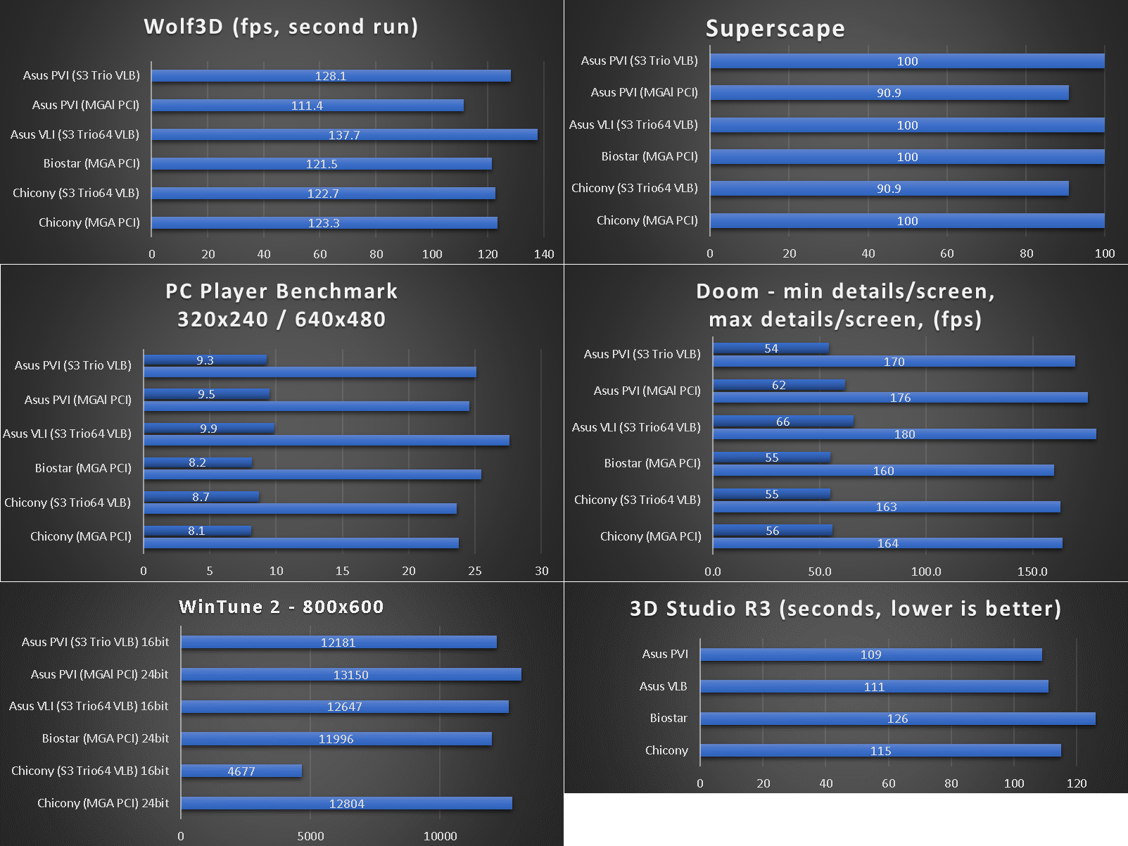 benchmarks_chicony_tk8880f.png