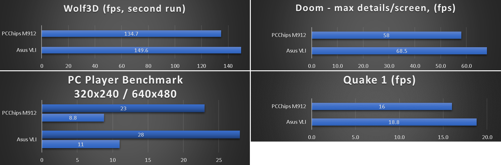 benchmarks_m912.png