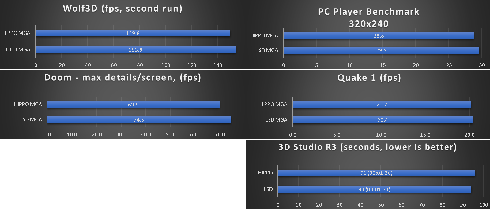 octek_hippo_12_vip_benchmarks_180.png
