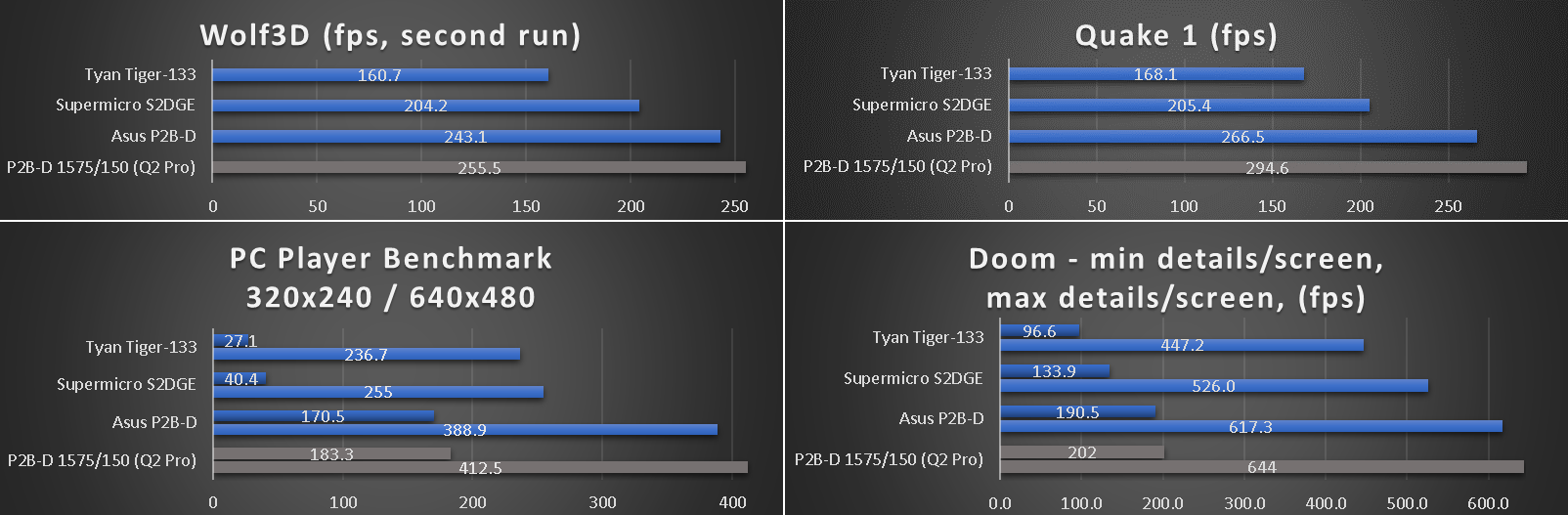 benchmarks_dos.png